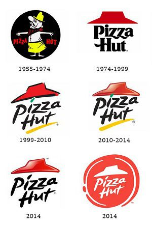 Pizza Hut Logos Over Time
